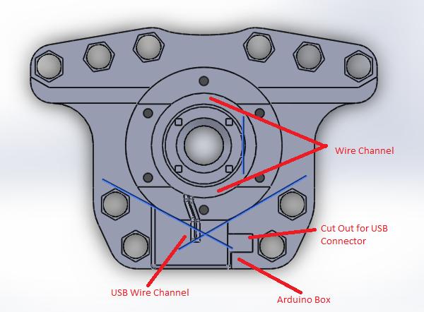 Opensimbuttonbox wheel button box at master · kaisersoft