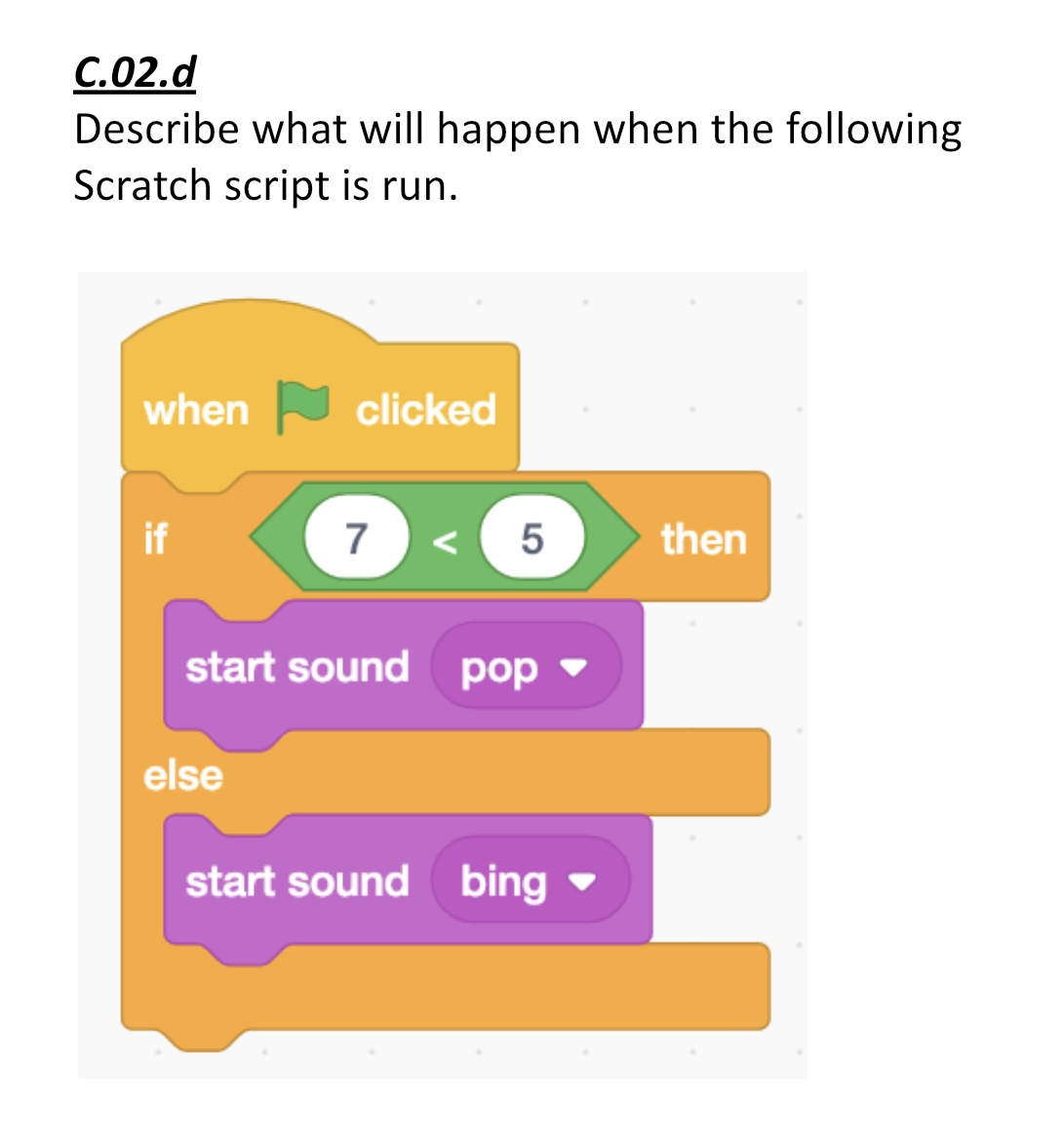 Conditional logic assessment item asking students 'Describe what will happen when the following Scratch script is run' followed by a graphic showing a 'When green flag clicked' block containing an If-Else block with the condition '7 < 5'; 'then' contains a 'start sound pop' block, while 'else' contains a 'start sound bing' block