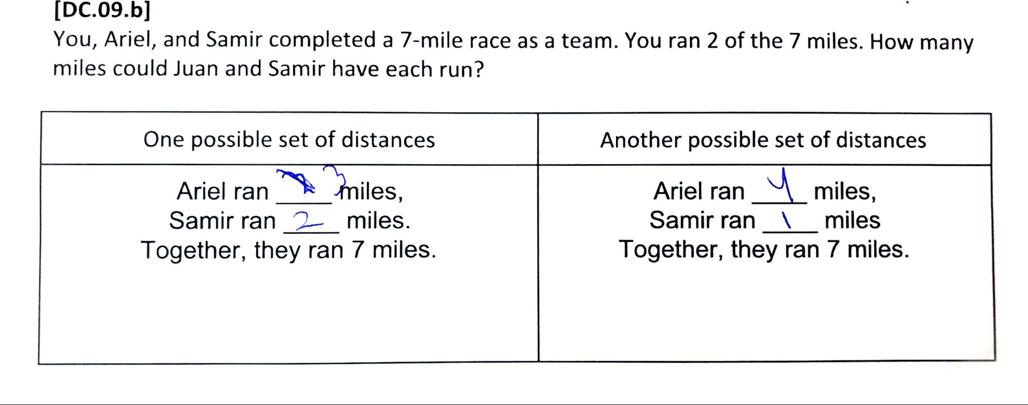 Decomposition assessment item asking students 'You, Ariel, and Samir completed a 7-mile race as a team. You ran 2 of the 7 miles. How many miles could Juan and Samir have each run?' followed by a graphic showing a 2-column table with the headings 'One possible set of distances' and 'Another possible set of distances', each with the same 3 statements below them: Ariel ran ___ miles, Samir ran ___ miles. Together, they ran 7 miles. The first column has a number scratched out and the number 3 written in for Ariel's distance and 2 written in for Samir's distance. The second column has 4 written in for Ariel's distance and 1 written in for Samir's distance.